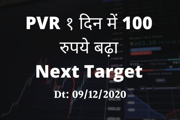 PVR Share Price Target December